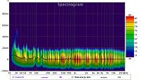 REW Measurements! :)-center-r-spectro.png