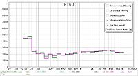 REW Measurements! :)-center-r-topt-t30.png