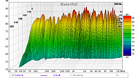 REW Measurements! :)-center-r-waterfall-20-20k.png