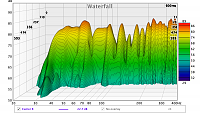 REW Measurements! :)-center-r-waterfall.png