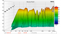 REW Measurements! :)-center-left-right-water-fall.png