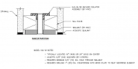 For room-in-a-room, should I attempt some isolation between walls and slab?-wallmat.png