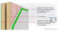 Question about the thickness of insulation inside the walls of our build-our-wall-soundproofing-company.jpg