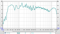 help with acoustic measurement-l-r-sub.png