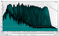 help with acoustic measurement-waterfall-l-r-sub.png