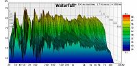 REW graph analysis Home Studio Advice!-watergraph-left-right-speaker-.jpg