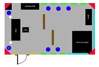 Room Measurement and treatment advice-room.jpg