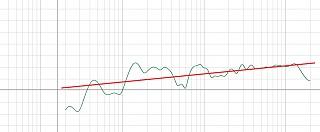 Room Measurement and treatment advice-trend-line.jpg